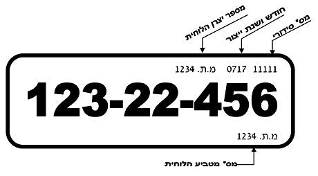 כיצד ניתן יהיה לזהות את תאריך ייצור הלוחית